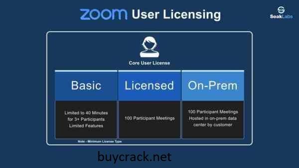 Zoom Cloud Meetings Crack Download