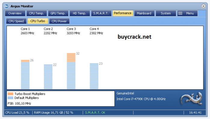 Argus Monitor 6.0.1.2509 Crack